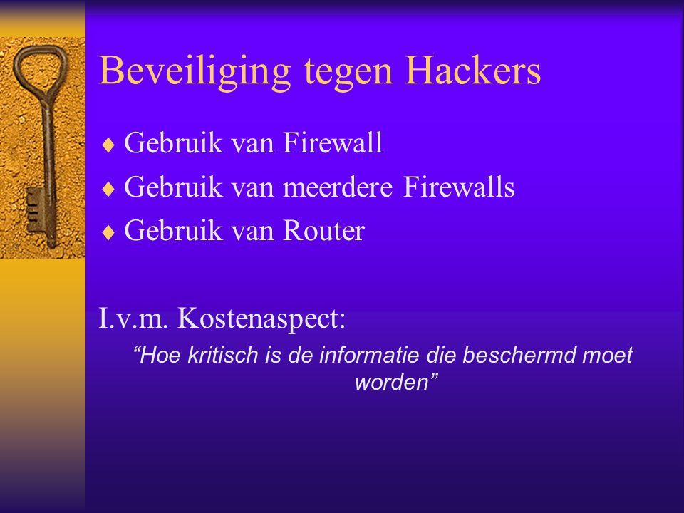 Beveiliging tegen Hackers