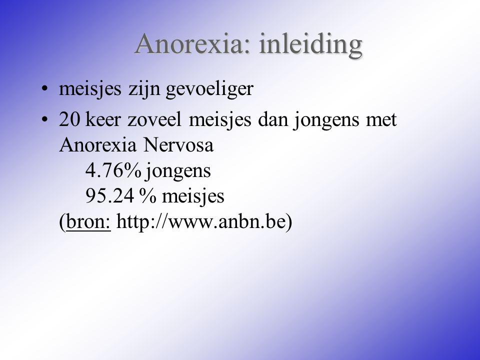 Anorexia: inleiding meisjes zijn gevoeliger