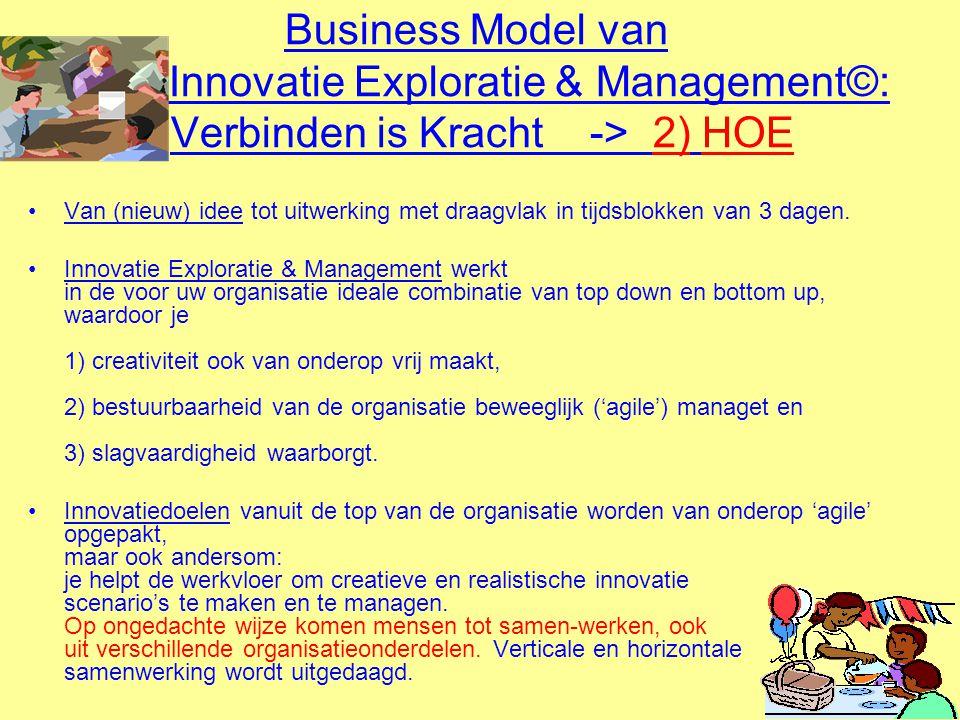 Business Model van Innovatie Exploratie & Management©: Verbinden is Kracht -> 2) HOE
