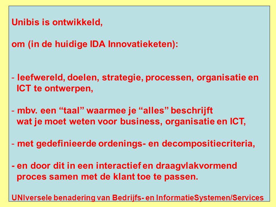 om (in de huidige IDA Innovatieketen):