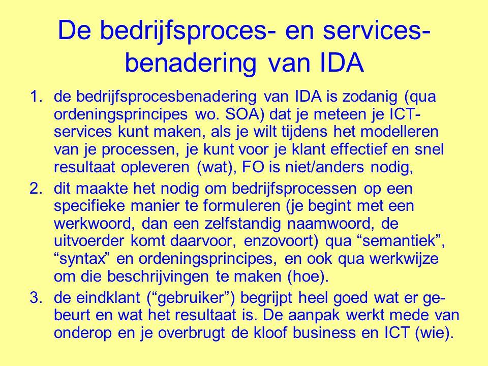 De bedrijfsproces- en services-benadering van IDA