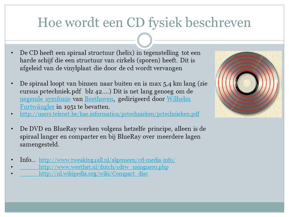 Hoe wordt een CD fysiek beschreven