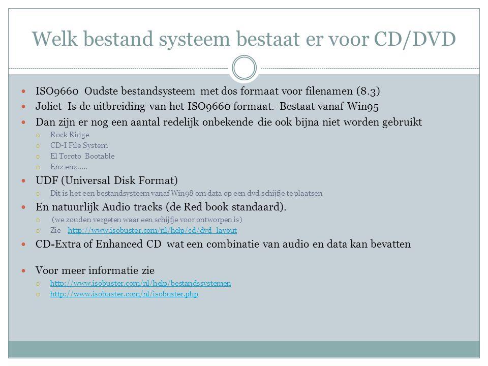 Welk bestand systeem bestaat er voor CD/DVD