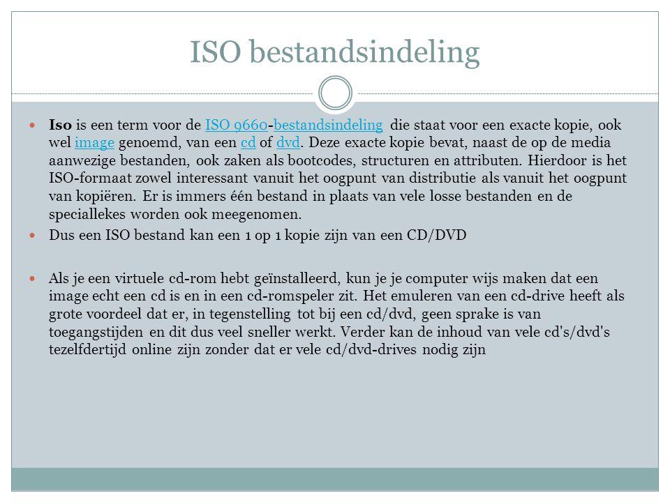 ISO bestandsindeling