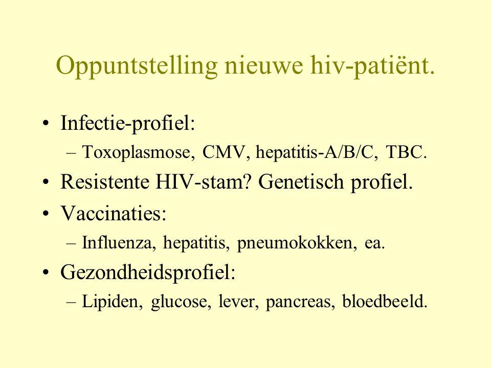 Oppuntstelling nieuwe hiv-patiënt.