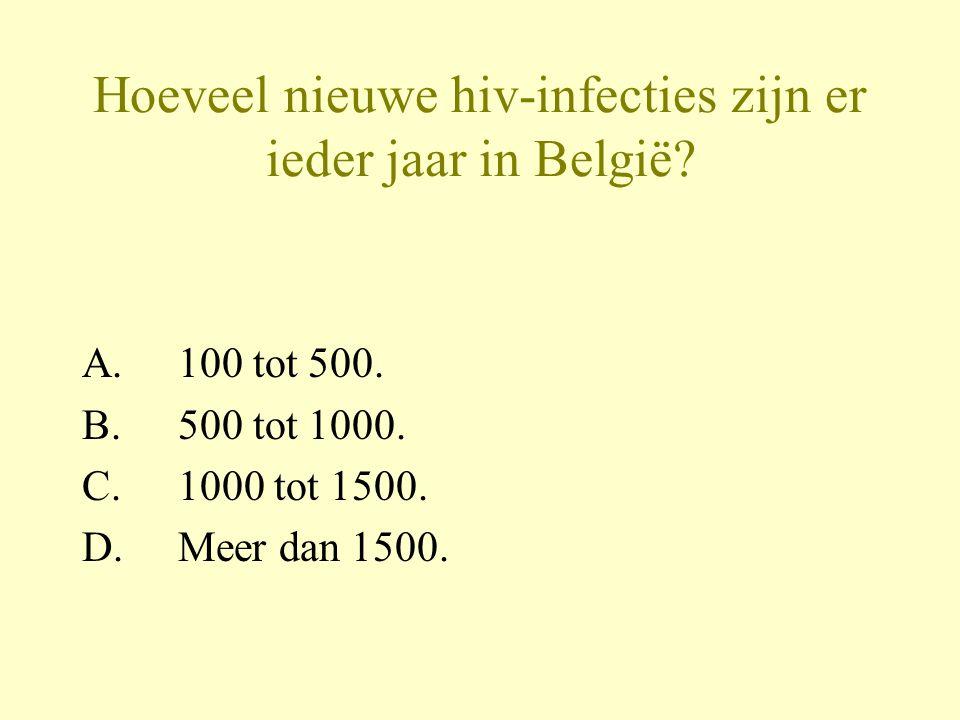 Hoeveel nieuwe hiv-infecties zijn er ieder jaar in België