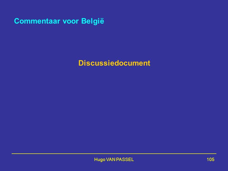Commentaar voor België