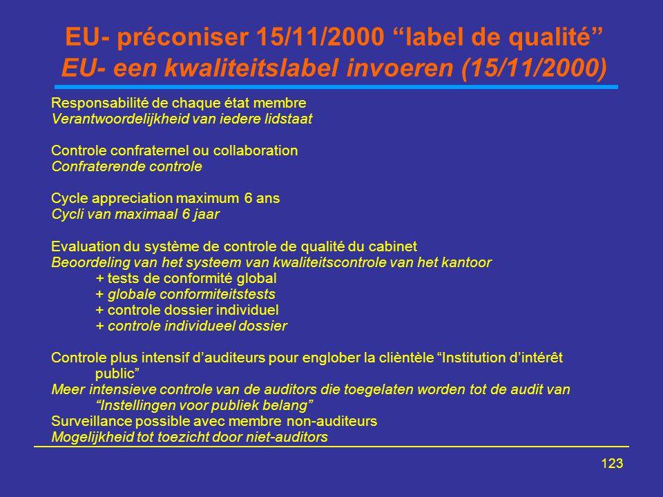 EU- préconiser 15/11/2000 label de qualité EU- een kwaliteitslabel invoeren (15/11/2000)