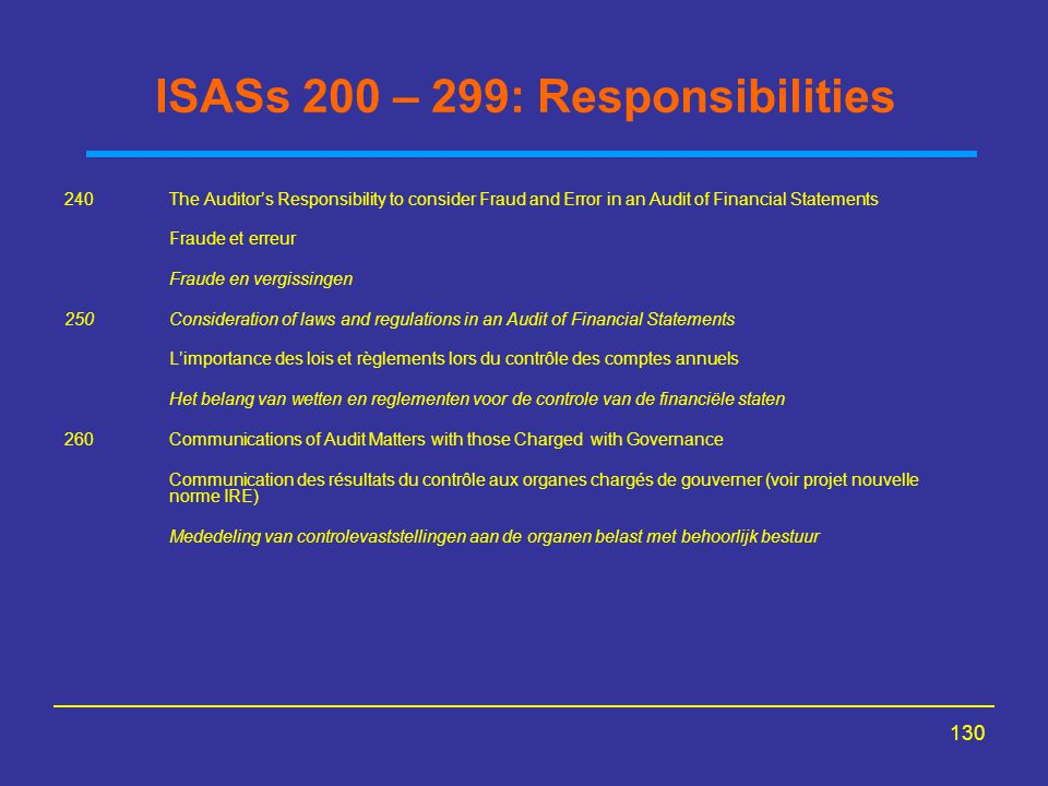 ISASs 200 – 299: Responsibilities