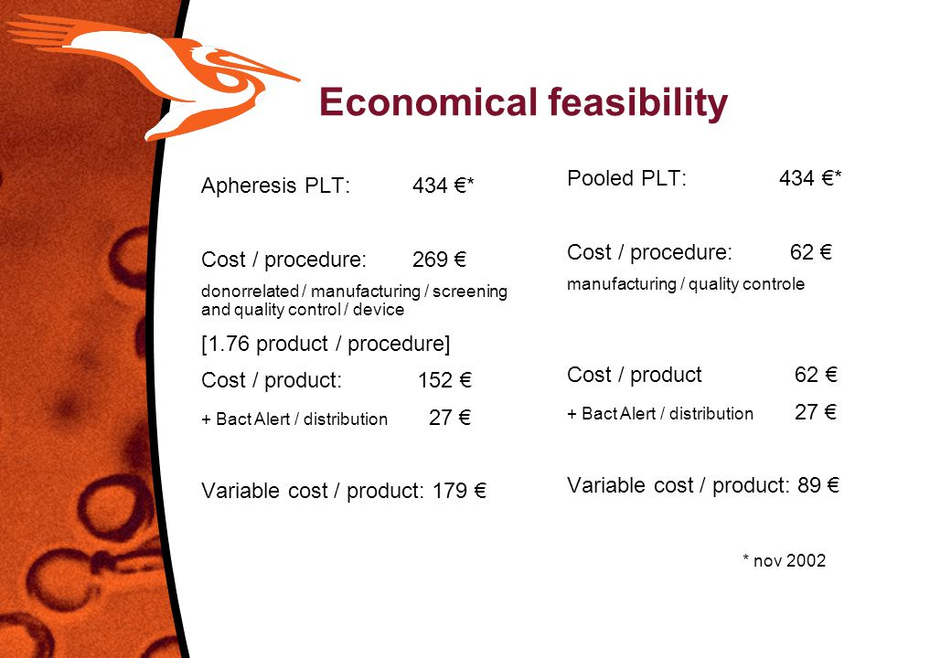 Economical feasibility