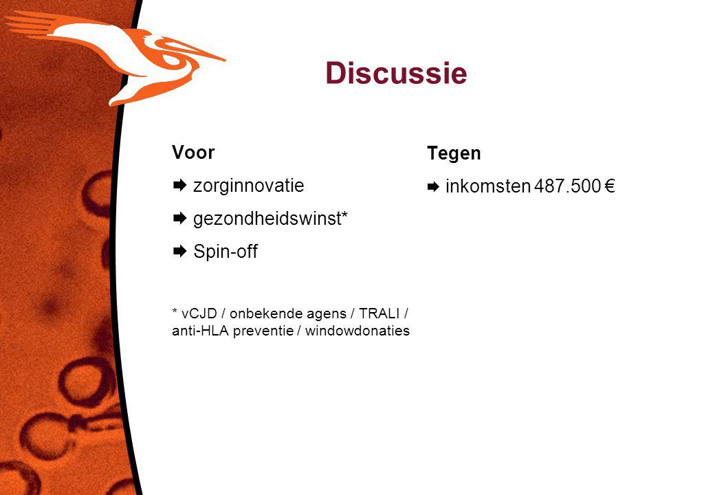 Discussie Voor Tegen  zorginnovatie  gezondheidswinst*  Spin-off