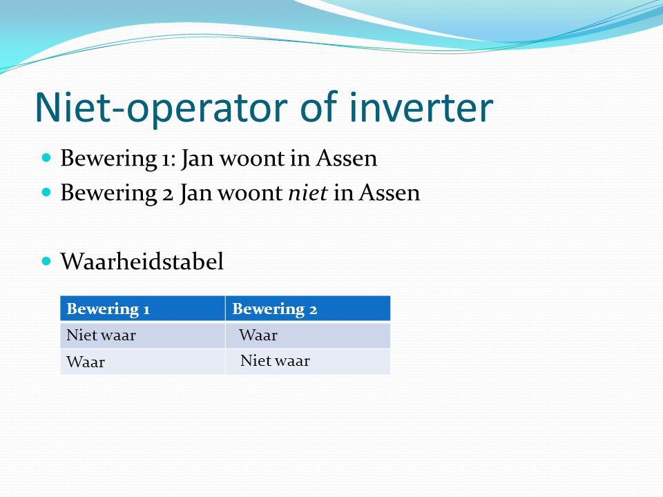 Niet-operator of inverter