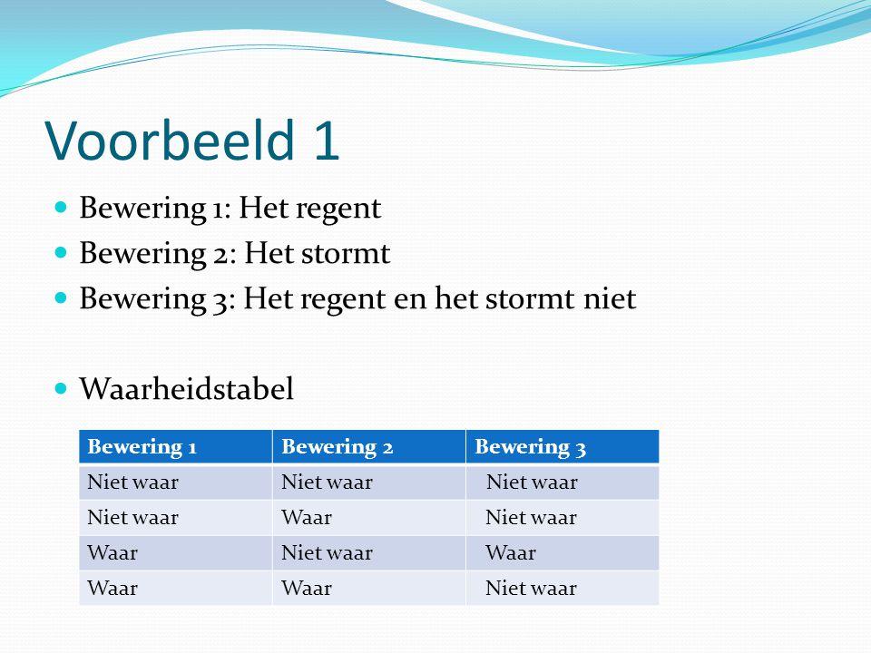 Voorbeeld 1 Bewering 1: Het regent Bewering 2: Het stormt