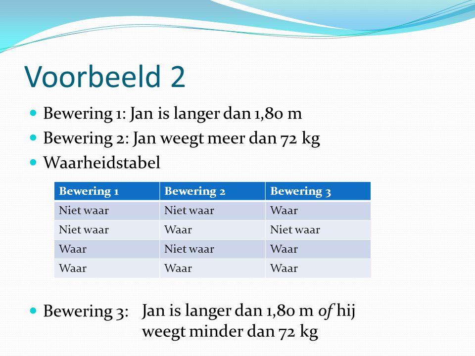 Voorbeeld 2 Bewering 1: Jan is langer dan 1,80 m