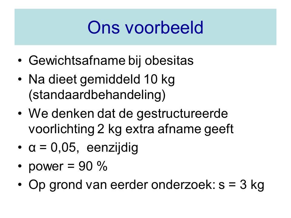 Ons voorbeeld Gewichtsafname bij obesitas
