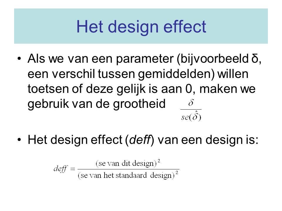 Het design effect