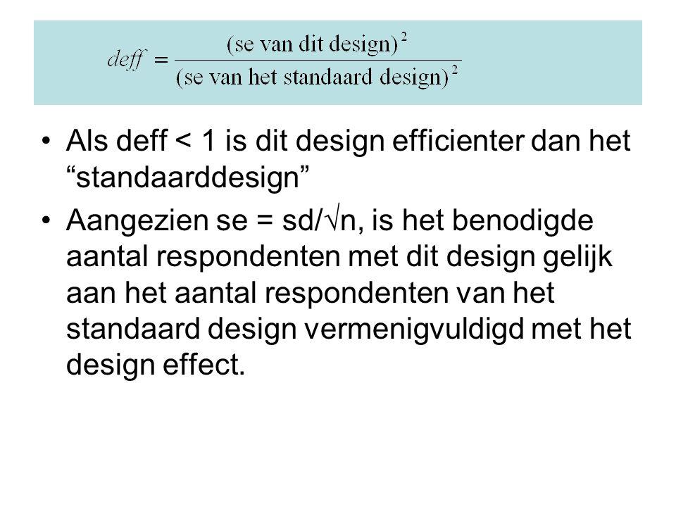 Als deff < 1 is dit design efficienter dan het standaarddesign