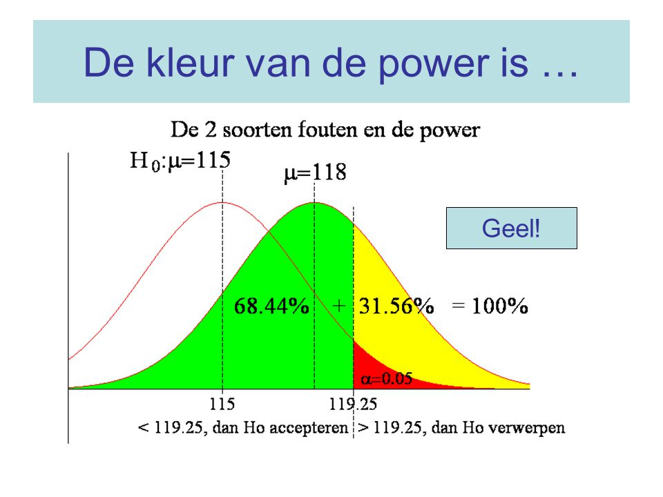 De kleur van de power is …