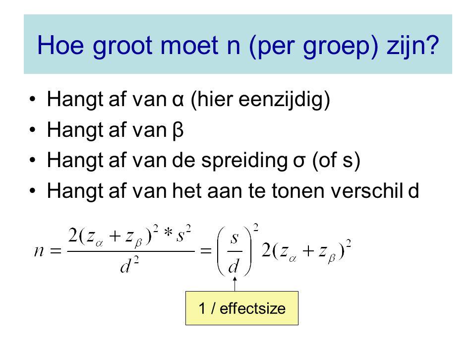 Hoe groot moet n (per groep) zijn