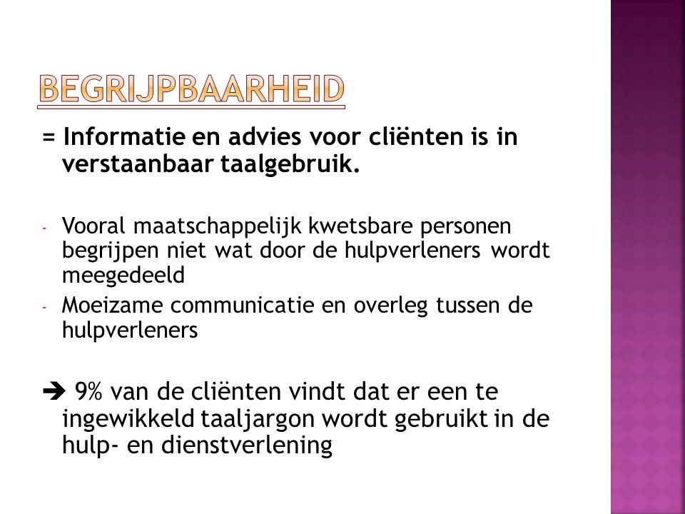 Begrijpbaarheid = Informatie en advies voor cliënten is in verstaanbaar taalgebruik.