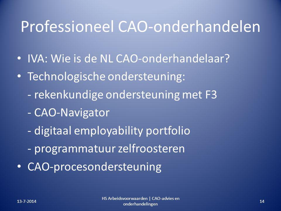 Professioneel CAO-onderhandelen