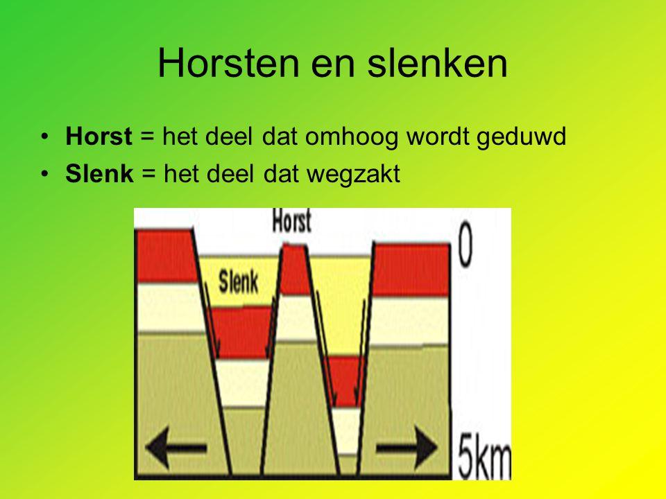 Horsten en slenken Horst = het deel dat omhoog wordt geduwd