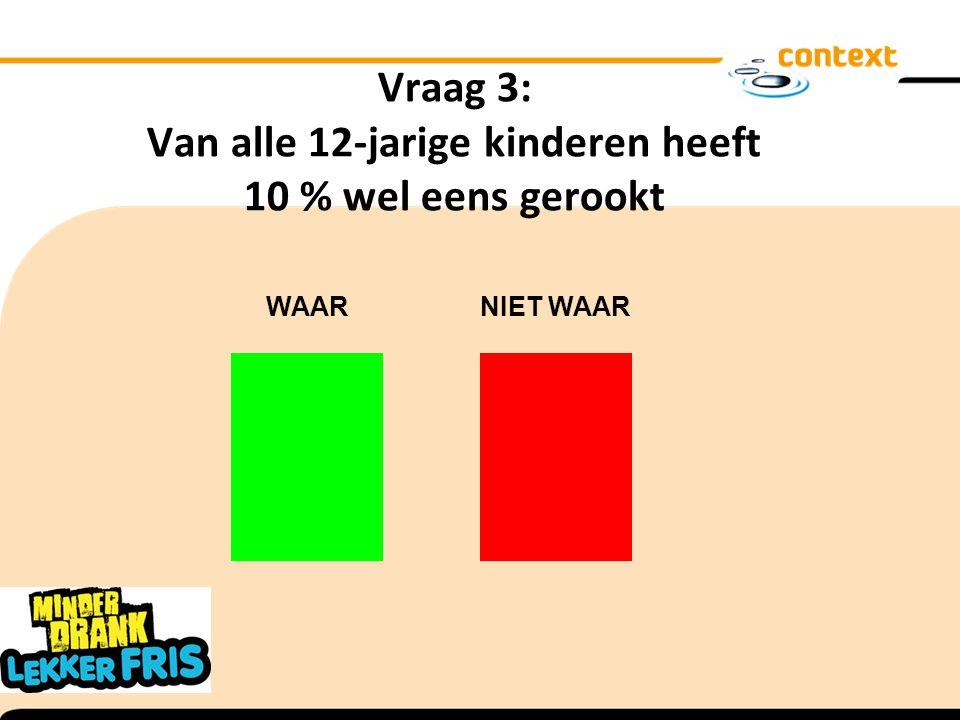 Vraag 3: Van alle 12-jarige kinderen heeft 10 % wel eens gerookt