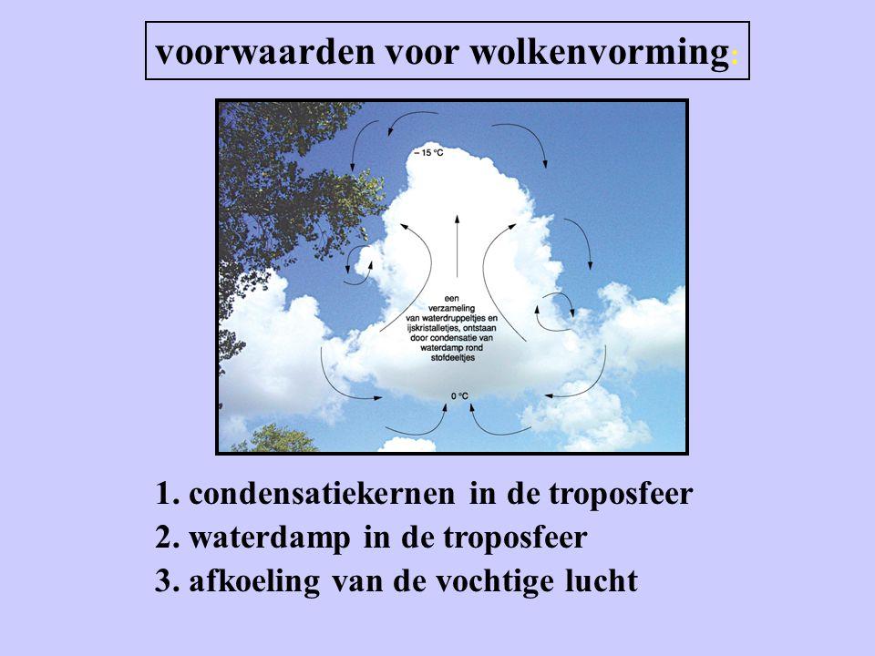voorwaarden voor wolkenvorming: