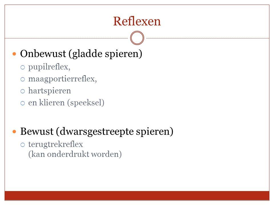 Reflexen Onbewust (gladde spieren) Bewust (dwarsgestreepte spieren)