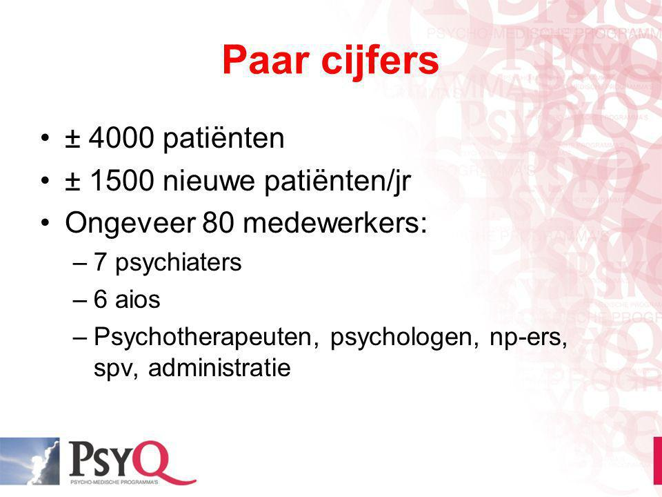 Paar cijfers ± 4000 patiënten ± 1500 nieuwe patiënten/jr