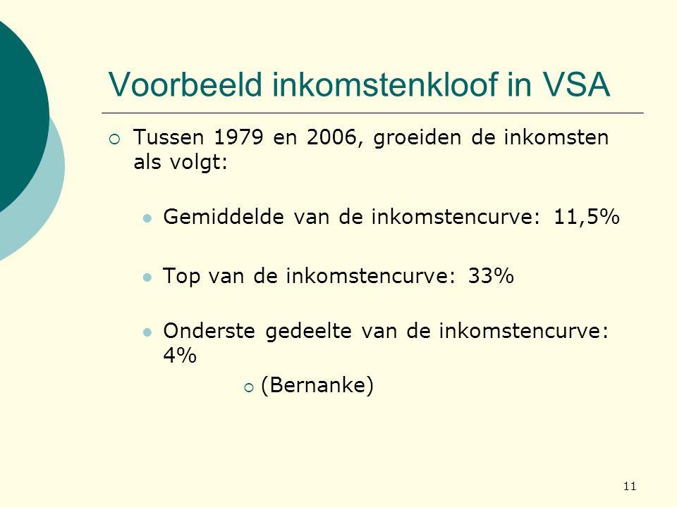 Voorbeeld inkomstenkloof in VSA
