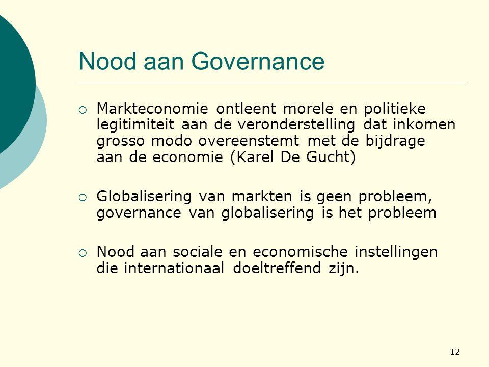Nood aan Governance