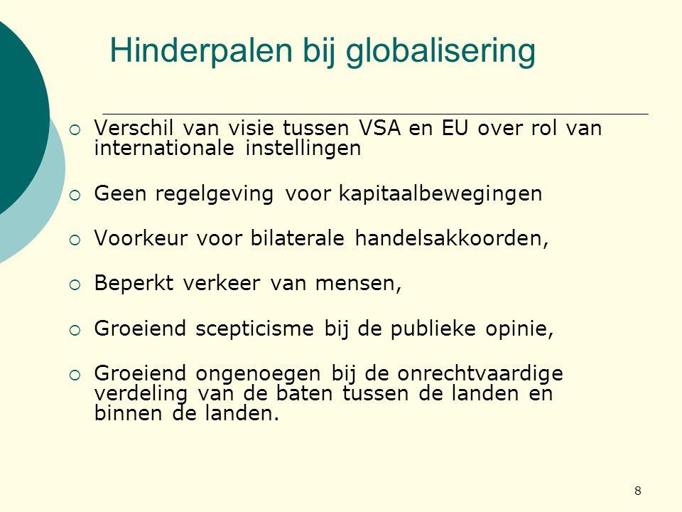 Hinderpalen bij globalisering