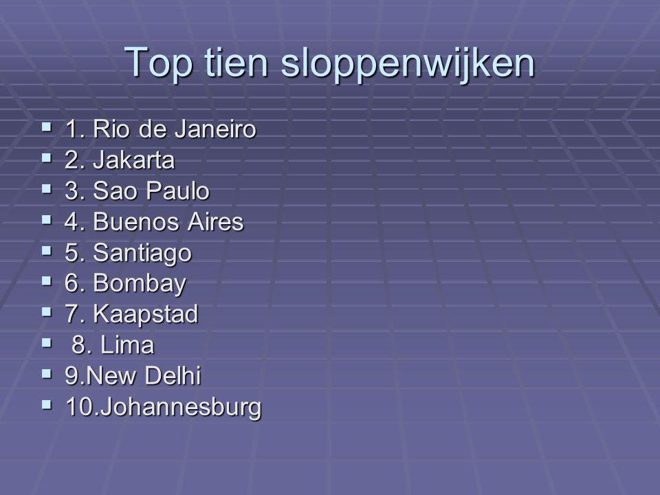 Top tien sloppenwijken