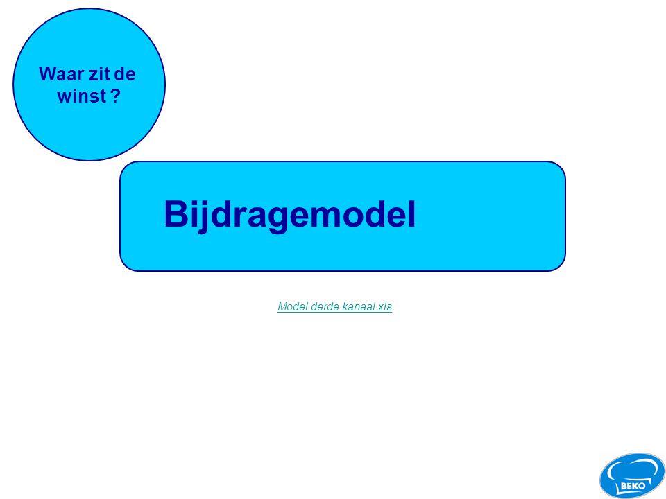 Waar zit de winst Bijdragemodel Model derde kanaal.xls