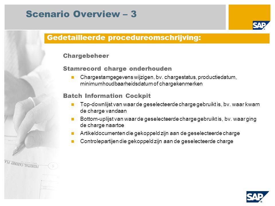 Scenario Overview – 3 Gedetailleerde procedureomschrijving: