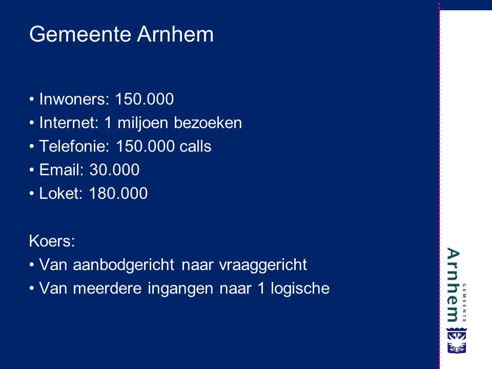 Gemeente Arnhem Inwoners: 150.000 Internet: 1 miljoen bezoeken