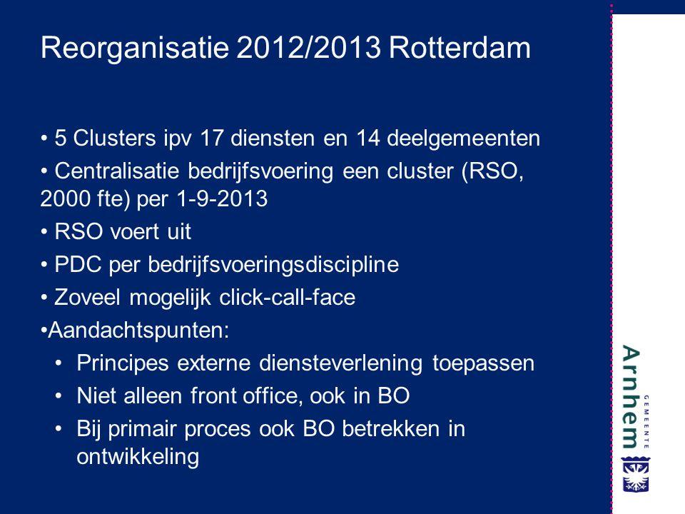 Reorganisatie 2012/2013 Rotterdam