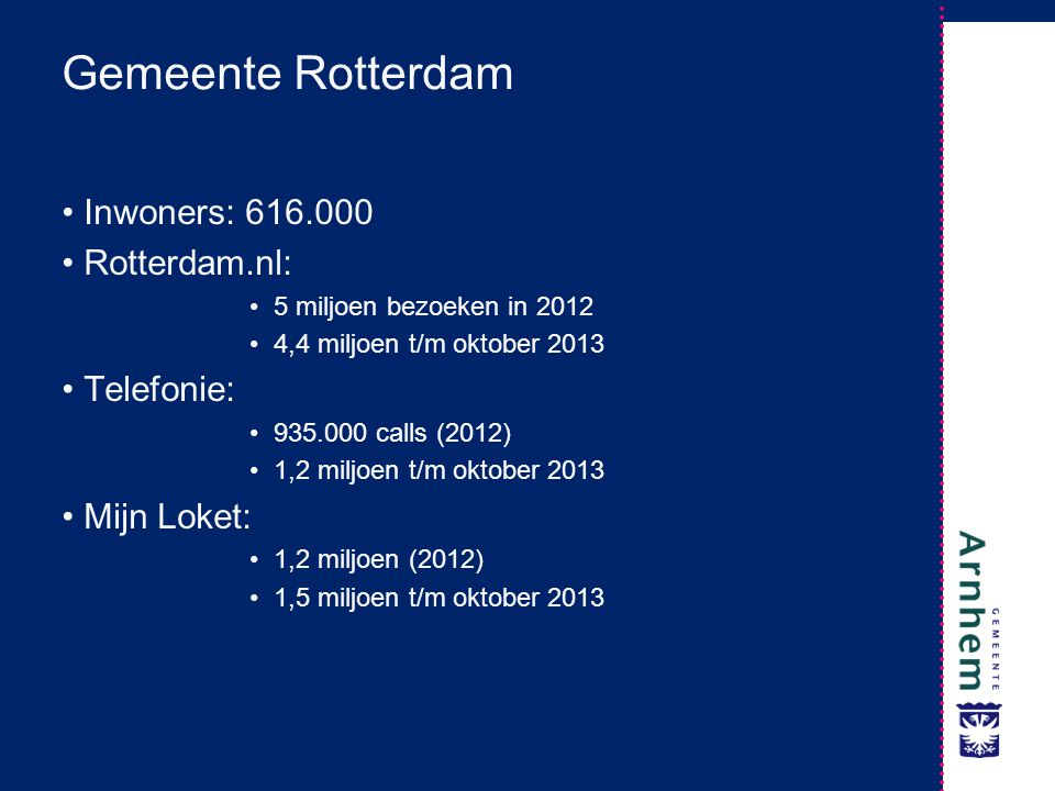 Gemeente Rotterdam Inwoners: 616.000 Rotterdam.nl: Telefonie:
