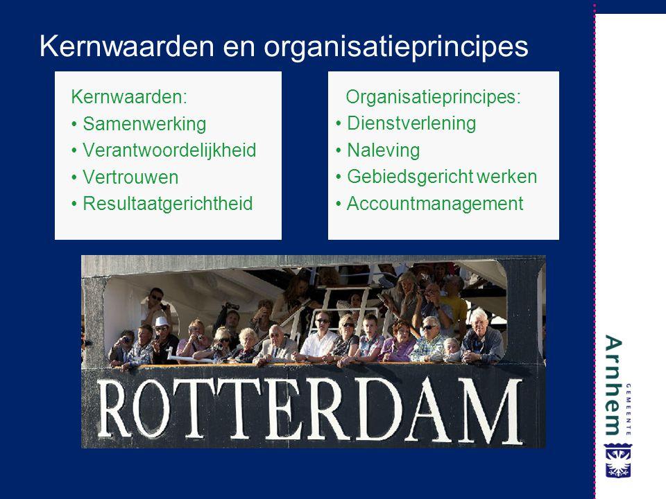 Kernwaarden en organisatieprincipes