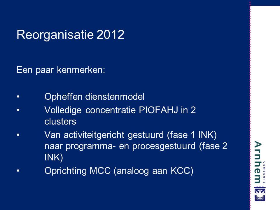 Reorganisatie 2012 Een paar kenmerken: Opheffen dienstenmodel