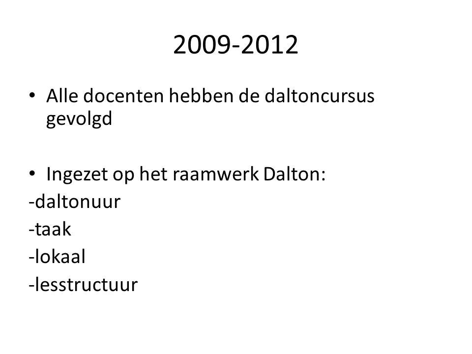 2009-2012 Alle docenten hebben de daltoncursus gevolgd