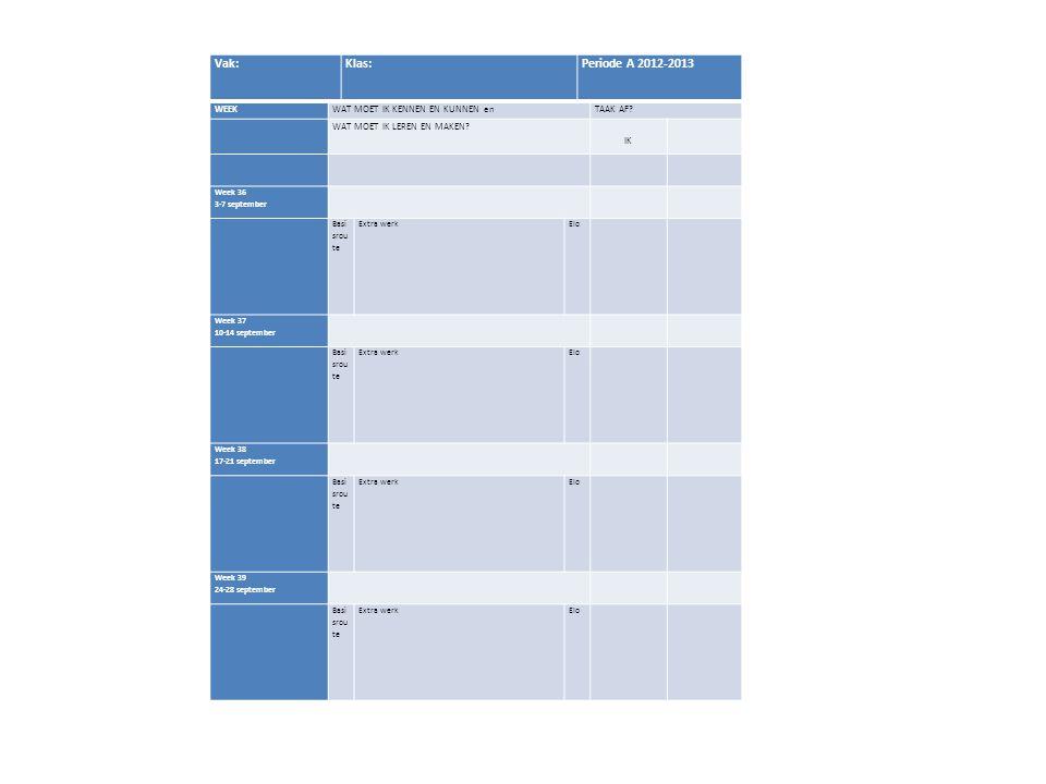 Vak: Klas: Periode A 2012-2013 WEEK WAT MOET IK KENNEN EN KUNNEN en