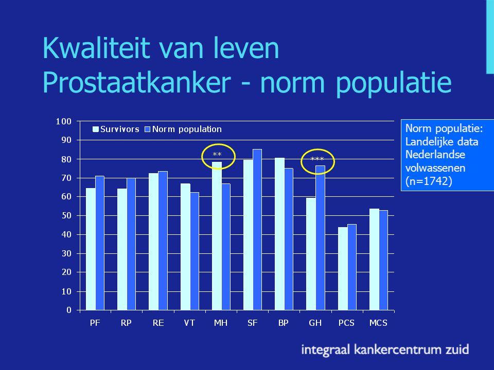 Kwaliteit van leven Prostaatkanker - norm populatie