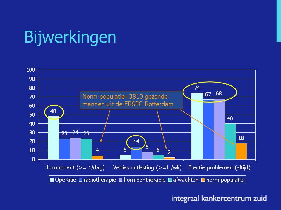 Bijwerkingen Norm populatie=3810 gezonde mannen uit de ERSPC-Rotterdam