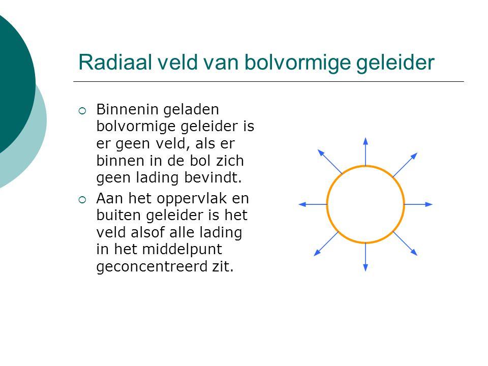 Radiaal veld van bolvormige geleider