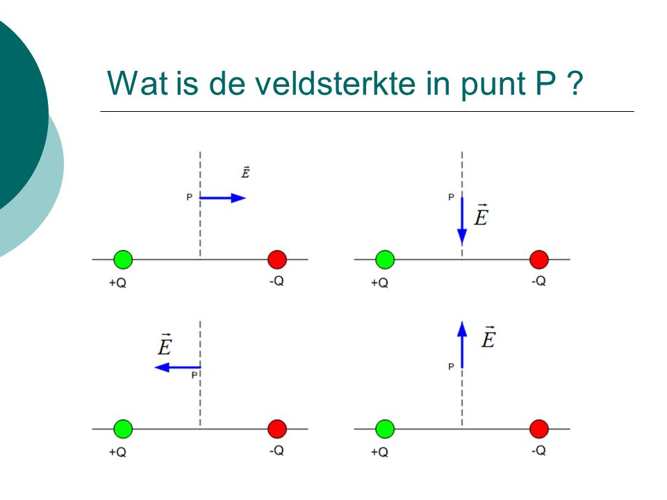 Wat is de veldsterkte in punt P