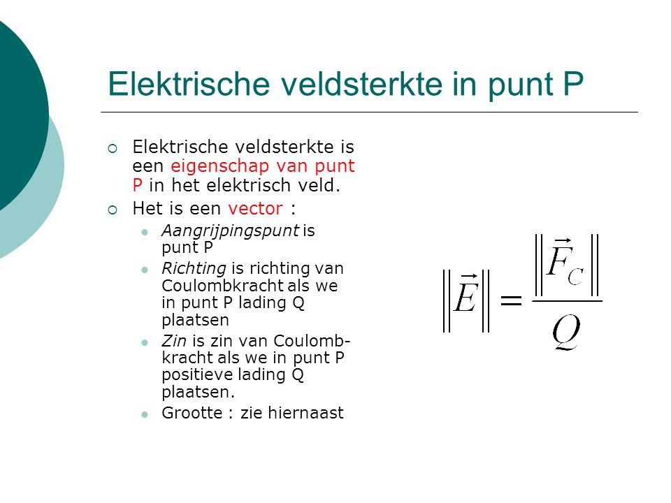 Elektrische veldsterkte in punt P