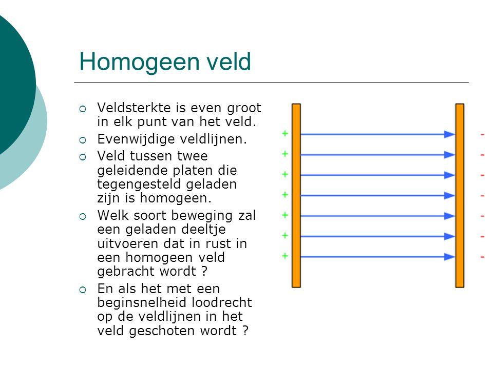 Homogeen veld Veldsterkte is even groot in elk punt van het veld.