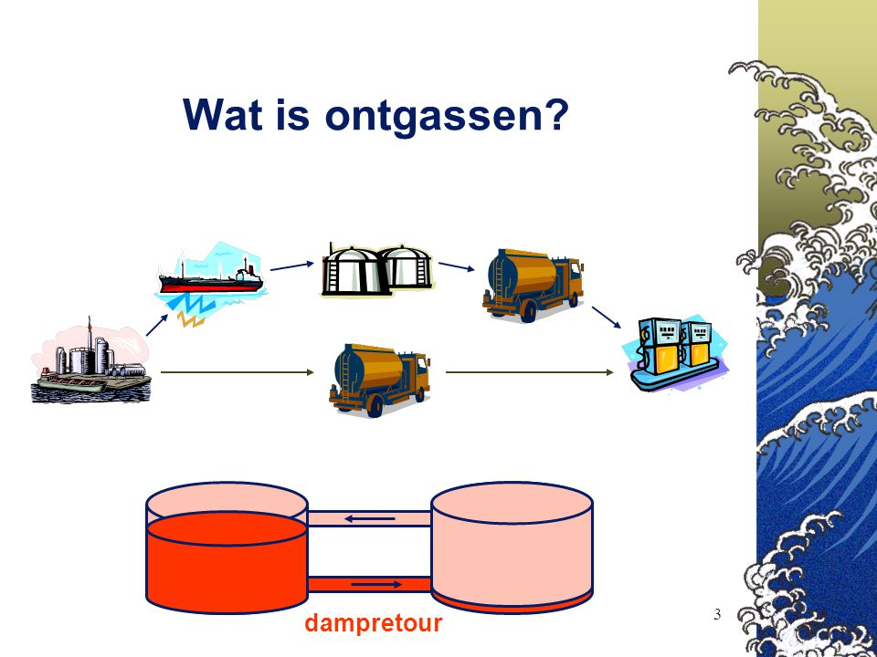 Wat is ontgassen dampretour